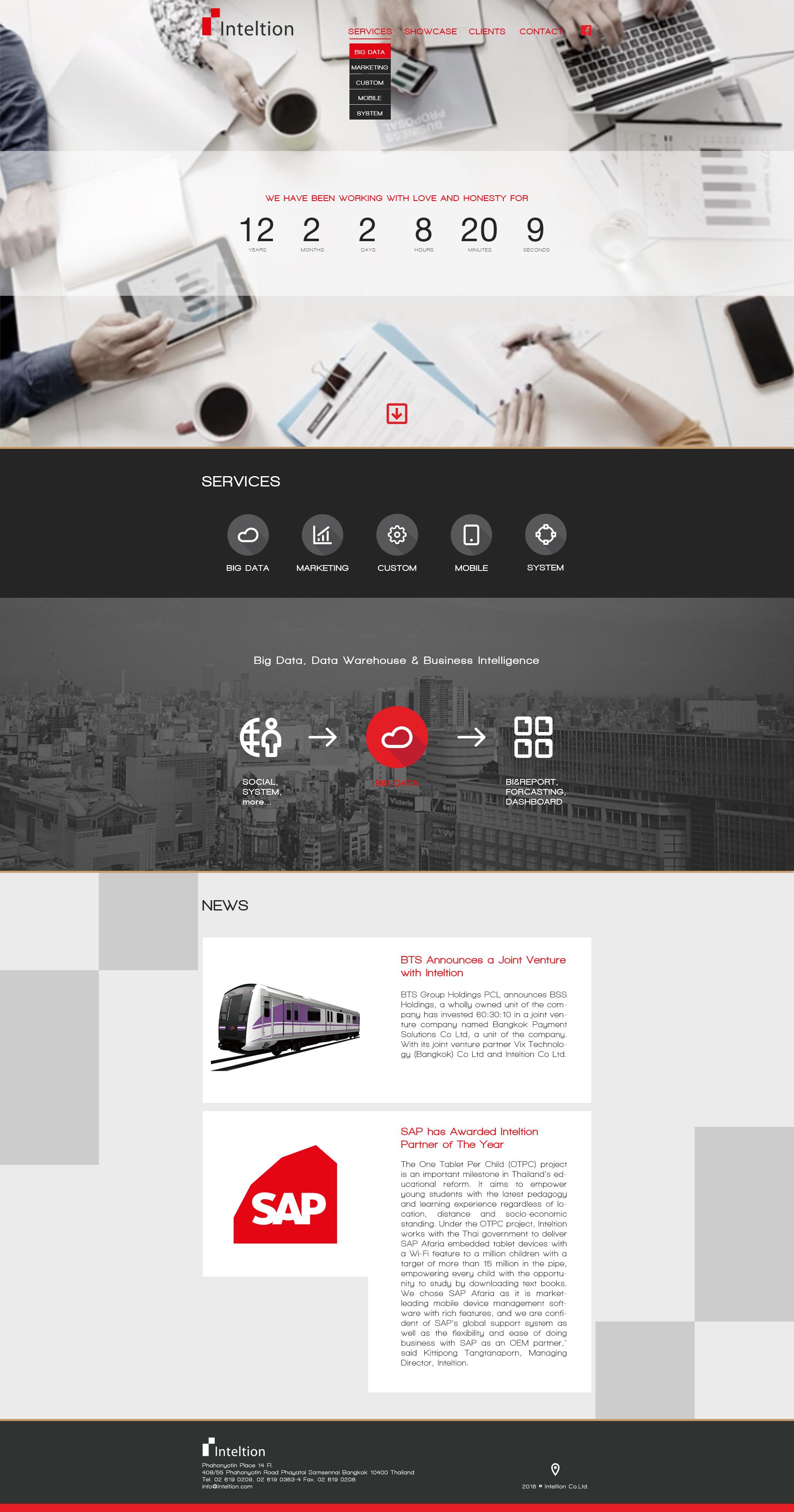 Inteltion Web Design Projects The Hidden Yard